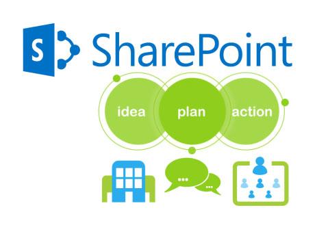 FDV-SharePoint