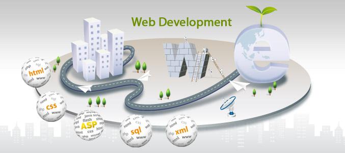 Website Development Mumbai
